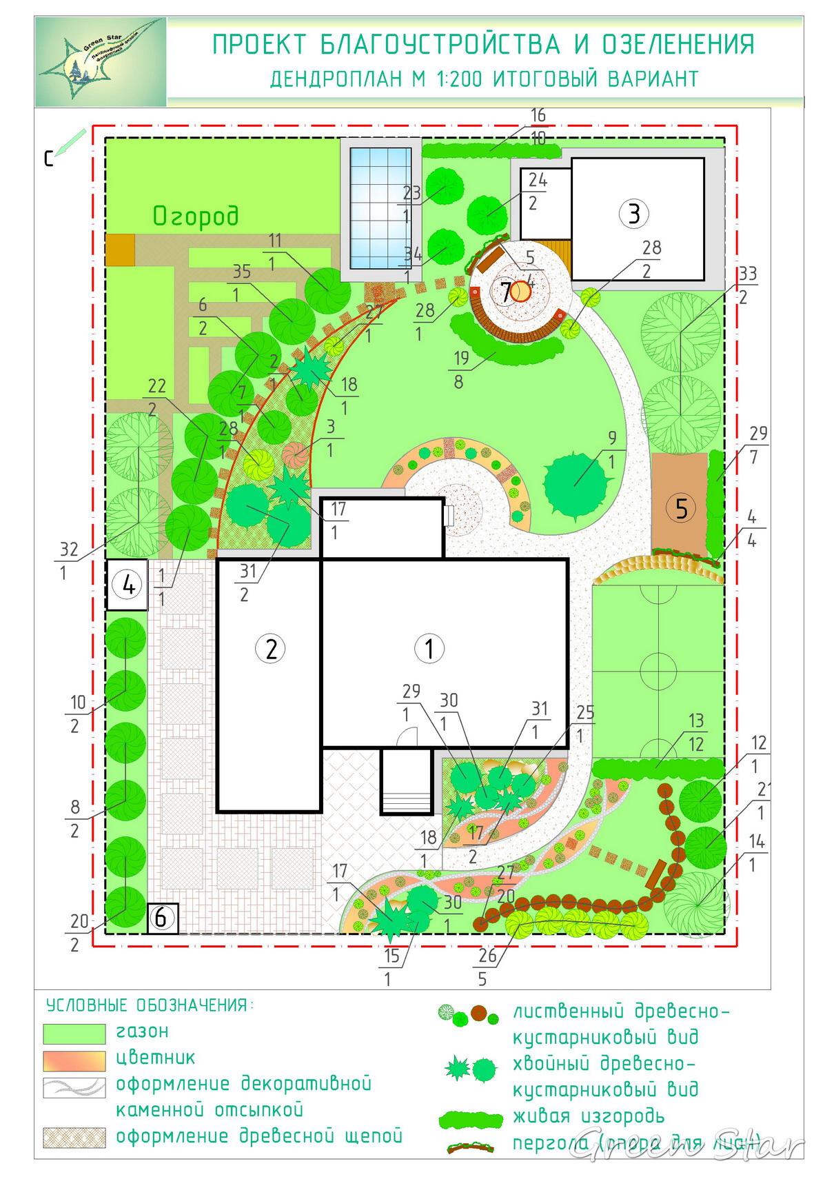Типовой ландшафтный дизайн проект участка