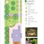 Ландшафтные проекты в Марий Эл